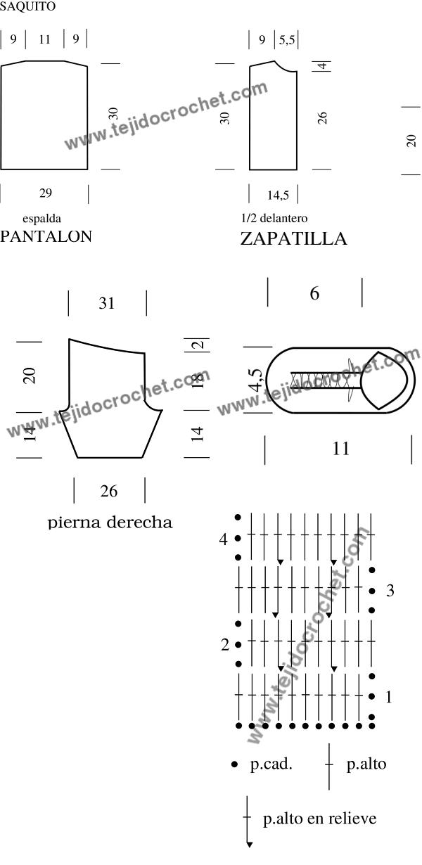 Patrón del conjunto para bebe tejido a crochet