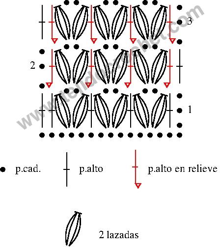 Gráfico del punto fantasía en tejido crochet