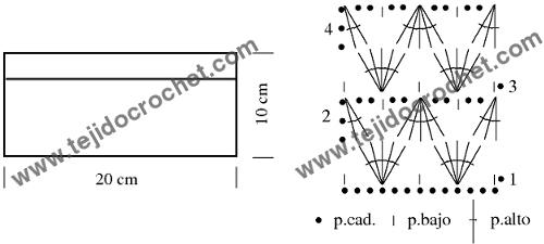 Patrón y gráfico de la cartuchera