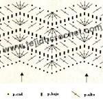 Grafico del punto de la tapa