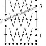 Gráfico de la tapa en tejido crochet