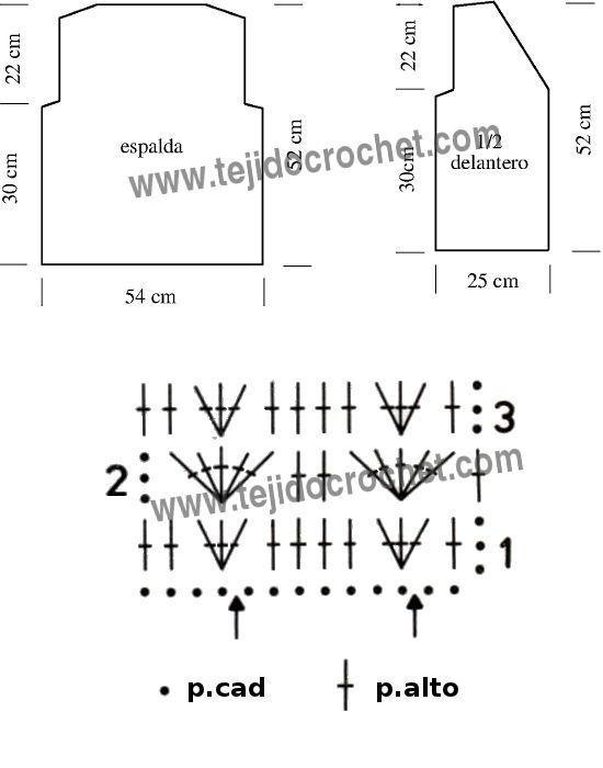 Gráfico del patrón y punto fantasía en tejido crochet
