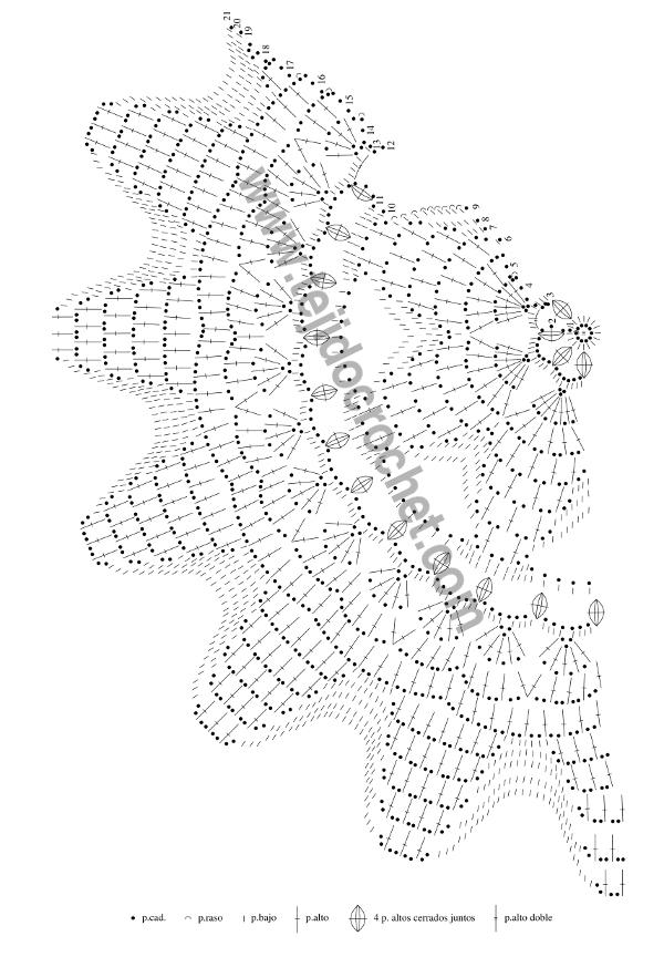 Gráfico de la carpeta en tejido crochet