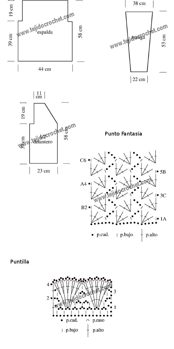 Patrón y gráfico