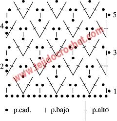 Gráfico punto crochet del chaleco