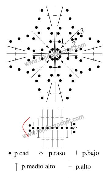 Grafico de la flor y hoja a crochet