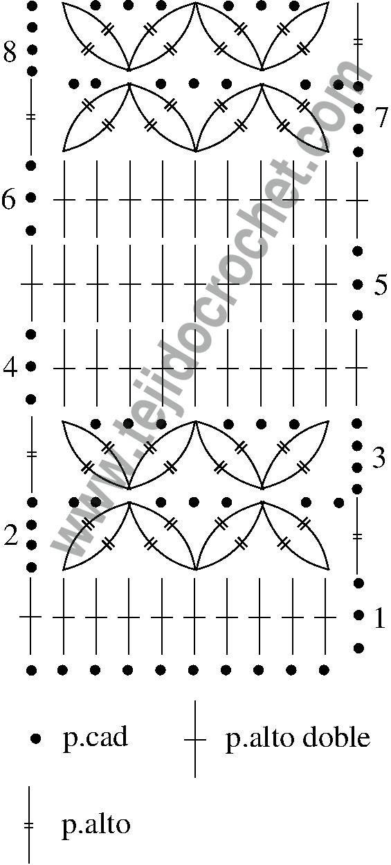 Gráfico del punto fantasía a crochet